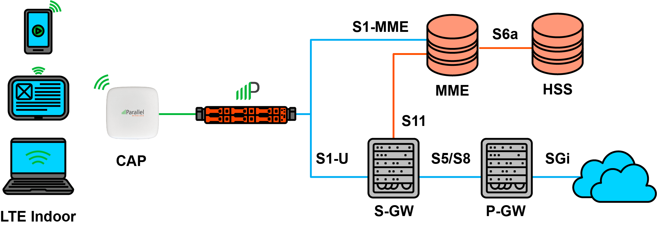 technical features illustration