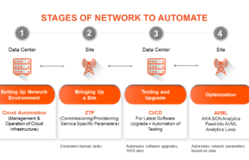 STAGES-OF-NETWORK-TO-AUTOMATE-rev2