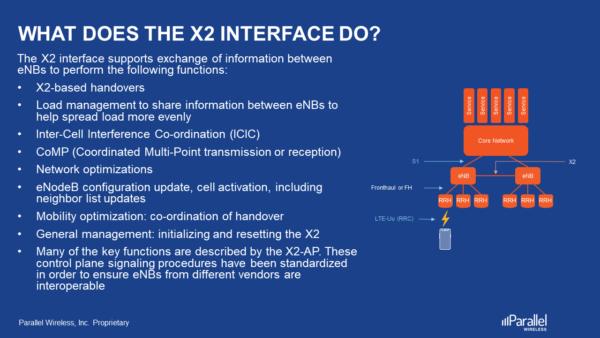 X2-Interface